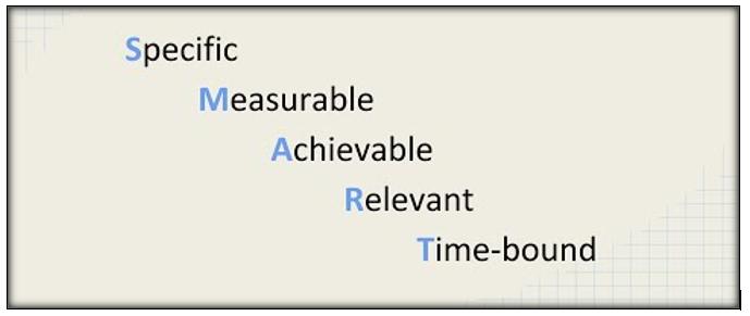 SMART goal model